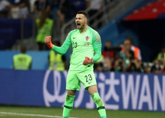 croatia win